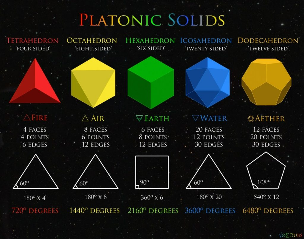 platonic-solids1