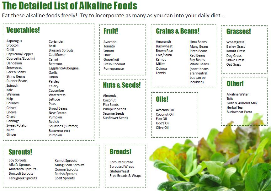the-alkaline-diet3