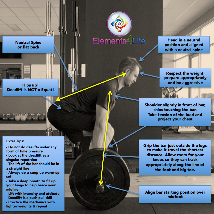 Fitness Advice The Correct Deadlift Online Coaching